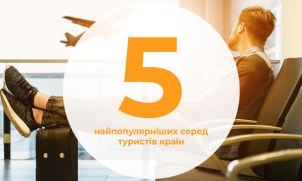 ТОП-5 найпопулярніших серед туристів країн